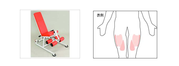 レッグエクステンション 大腿四頭筋(太もも前面の筋肉)を強化することで膝関節への負担を軽減させ、歩幅を広げる
